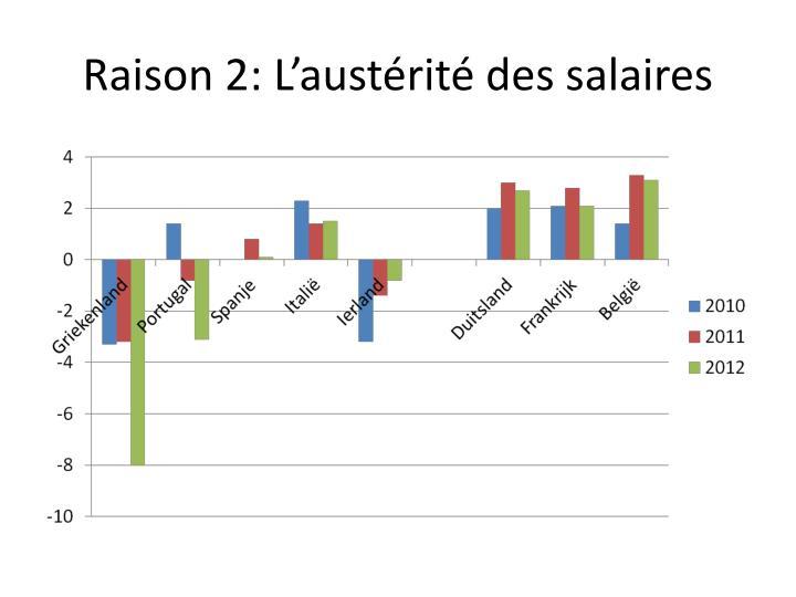 Raison 2: L'austérité des salaires