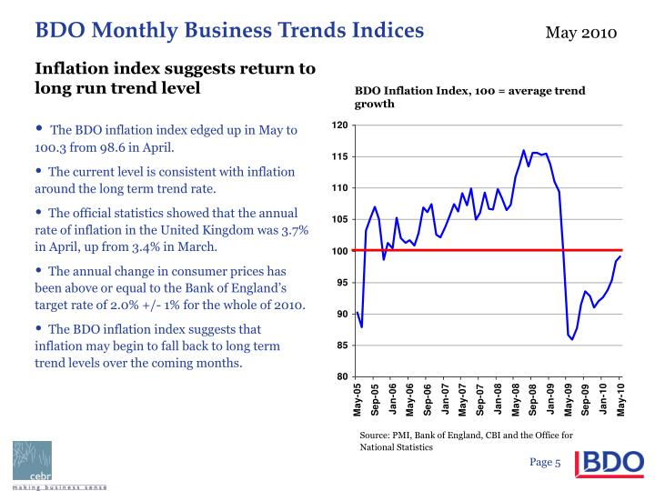 Inflation index suggests return to long run trend level