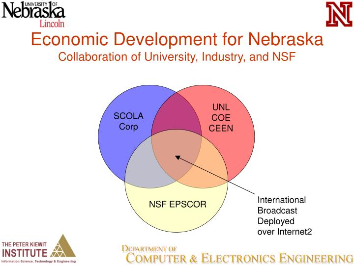 Economic Development for Nebraska