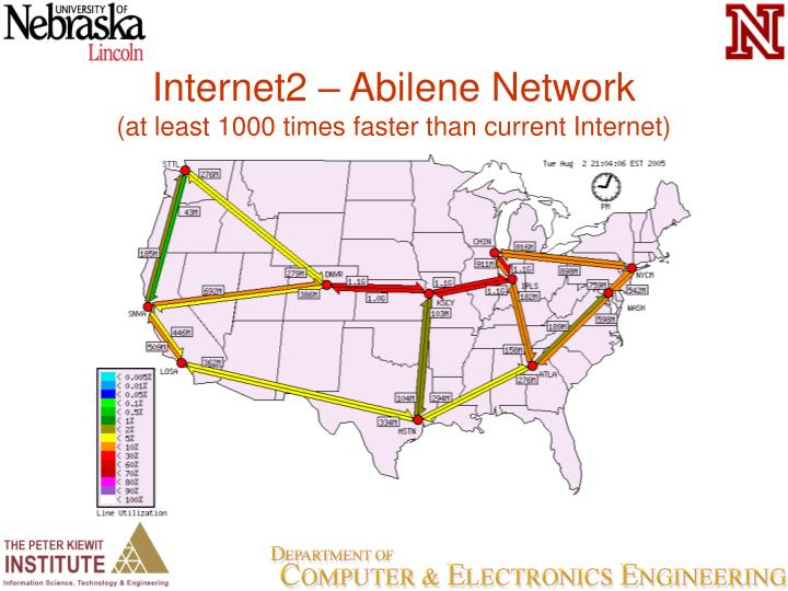 Internet2 – Abilene Network