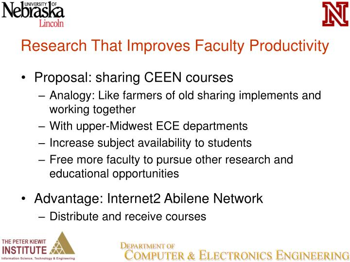 Research That Improves Faculty Productivity