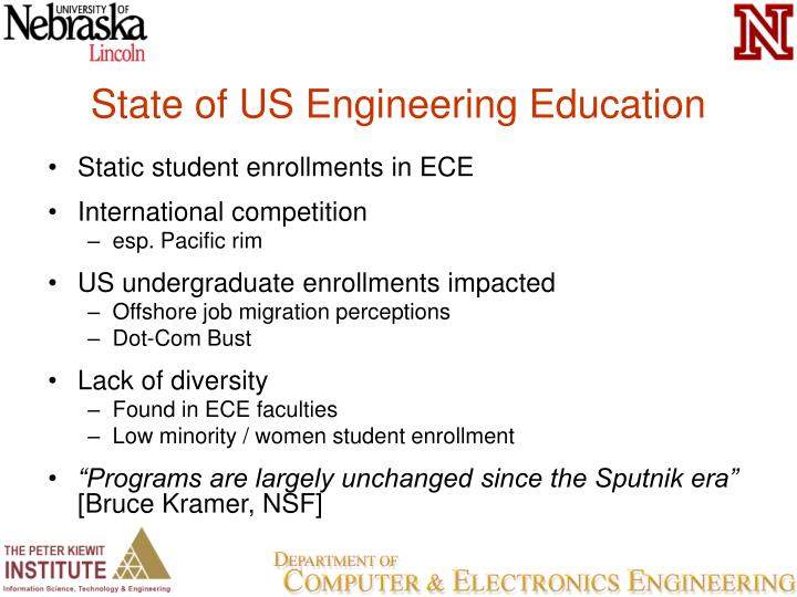 State of us engineering education
