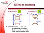 effects of annealing1