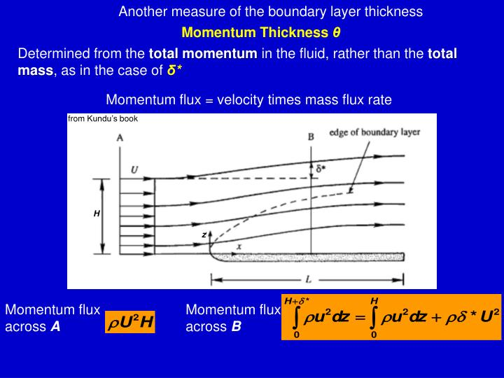 Another measure of the boundary layer thickness