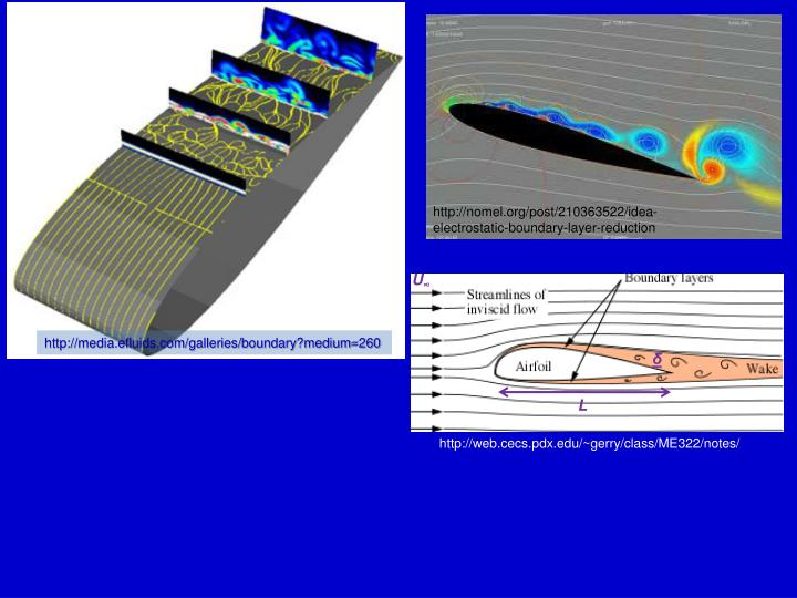 Http://nomel.org/post/210363522/idea-electrostatic-boundary-layer-reduction