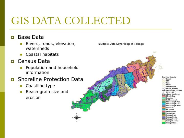 GIS DATA COLLECTED