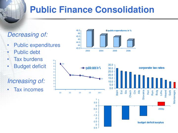 discuss budget deficits and public debt economics essay Let us first begin by learning the difference between the terms debt and deficit in economics,  debt and budget deficits in  a growing public debt- why.