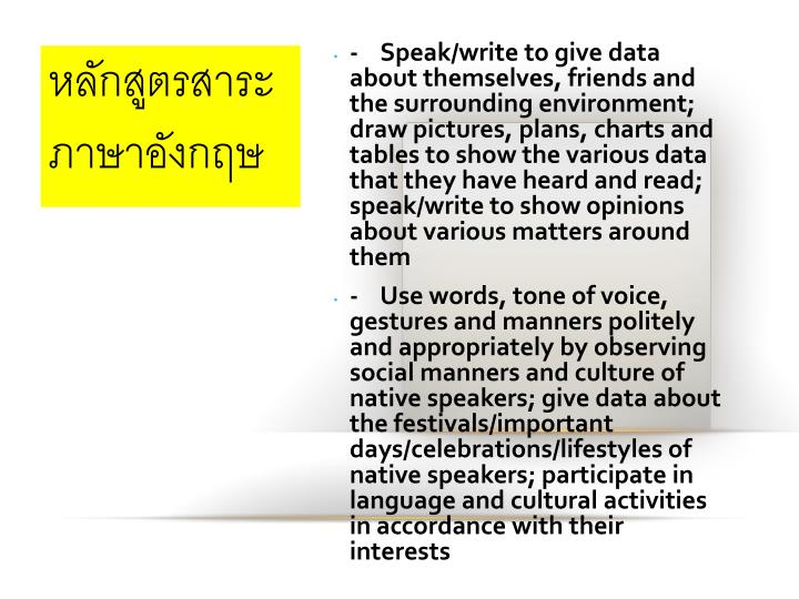 -    Speak/write to give data about themselves, friends and the surrounding environment; draw pictures, plans, charts and tables to show the various data that they have heard and read; speak/write to show opinions about various matters around them