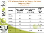 fdi inflows to central and eastern european countries ceec fink 2004 p 4