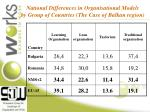 national differences in organisational models by group of countries the case of balkan region