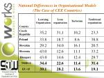 national differences in organisational models the case of cee countries