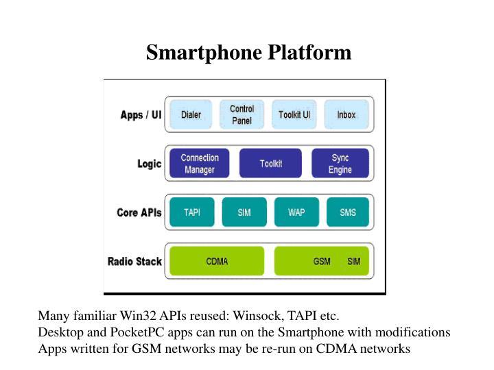 Smartphone Platform