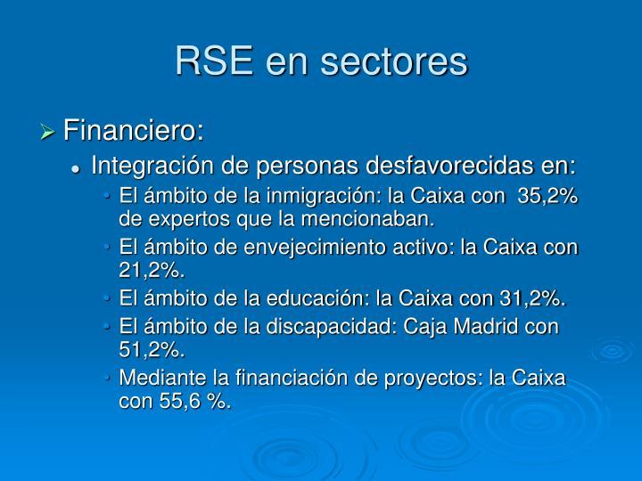 RSE en sectores
