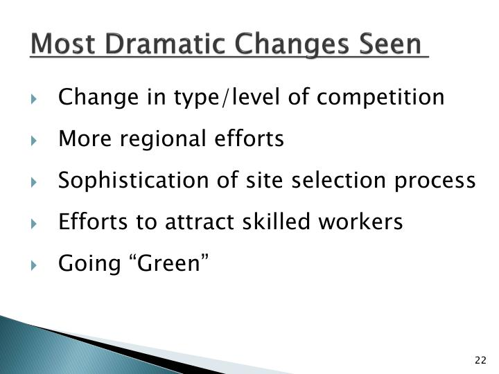 Most Dramatic Changes Seen