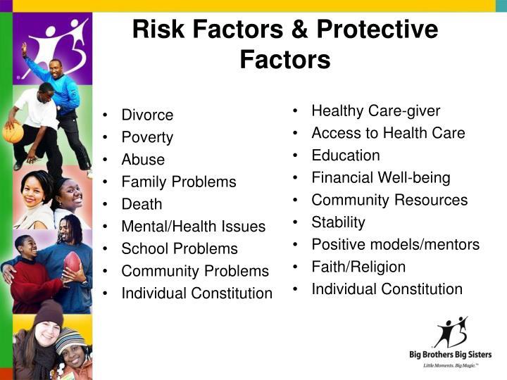 Risk Factors & Protective Factors