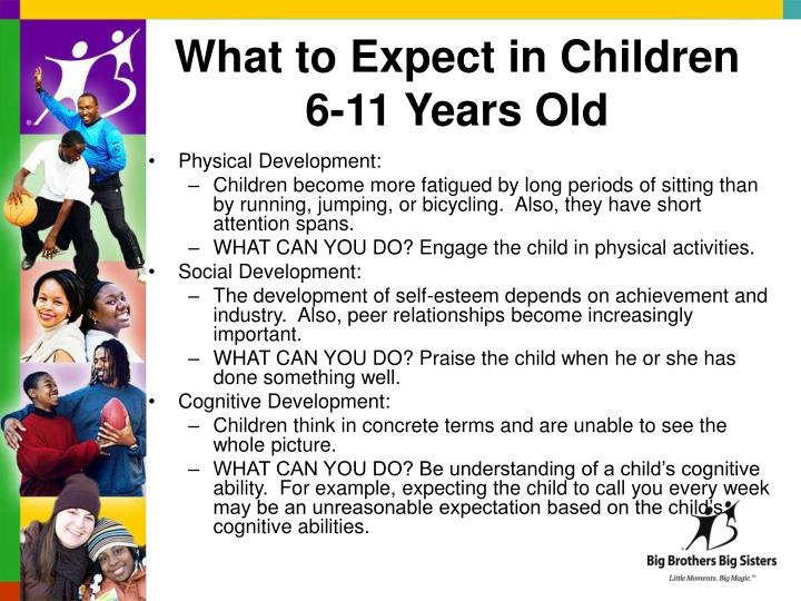 What to Expect in Children 6-11 Years Old