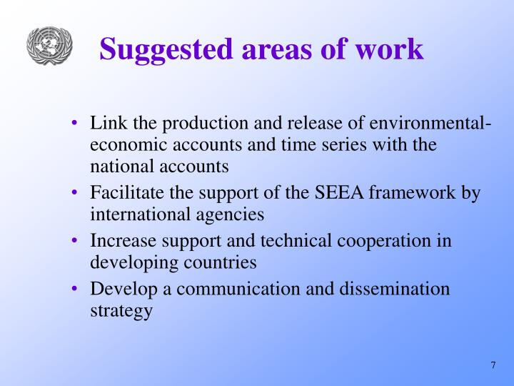 Suggested areas of work