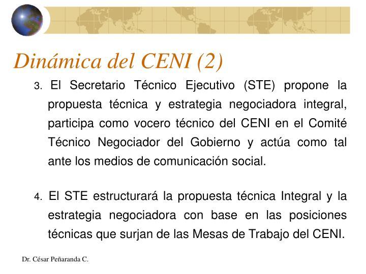Dinámica del CENI (2)