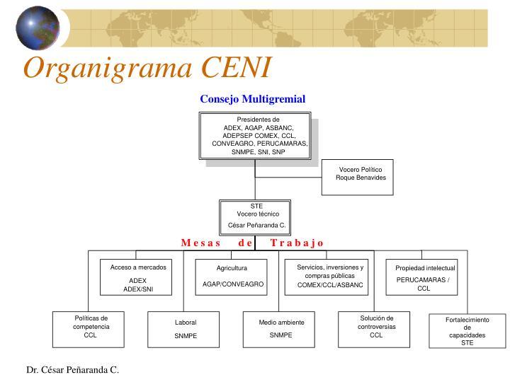 Organigrama CENI