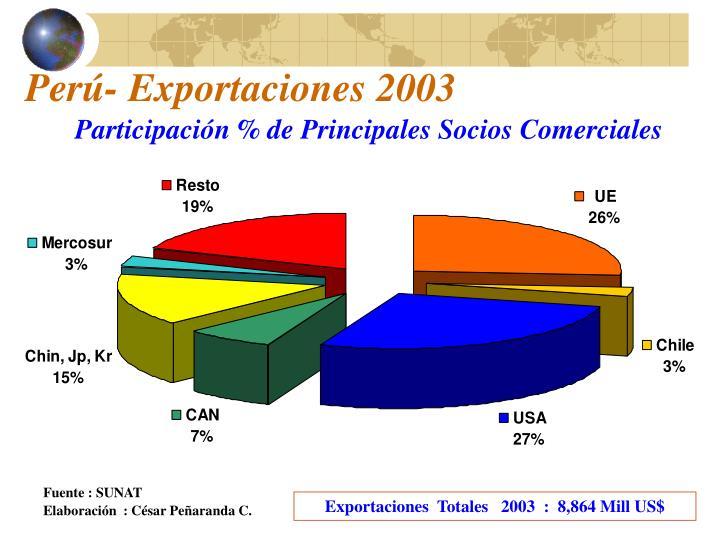 Perú- Exportaciones 2003