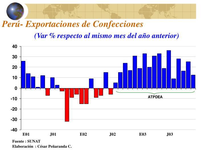 Perú- Exportaciones de Confecciones