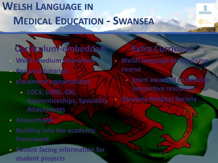 Welsh Language in