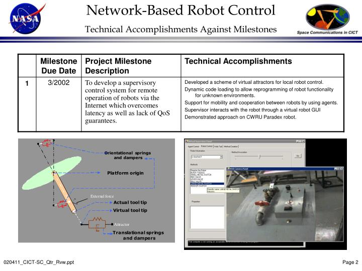 Network-Based Robot Control