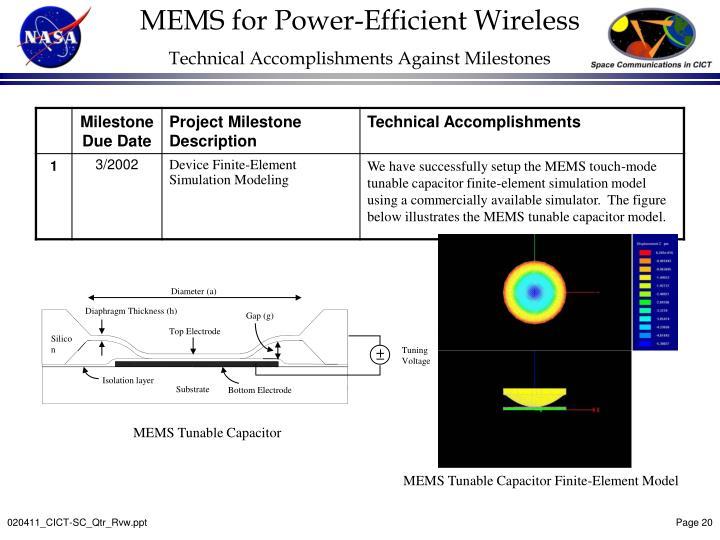 MEMS for Power-Efficient Wireless