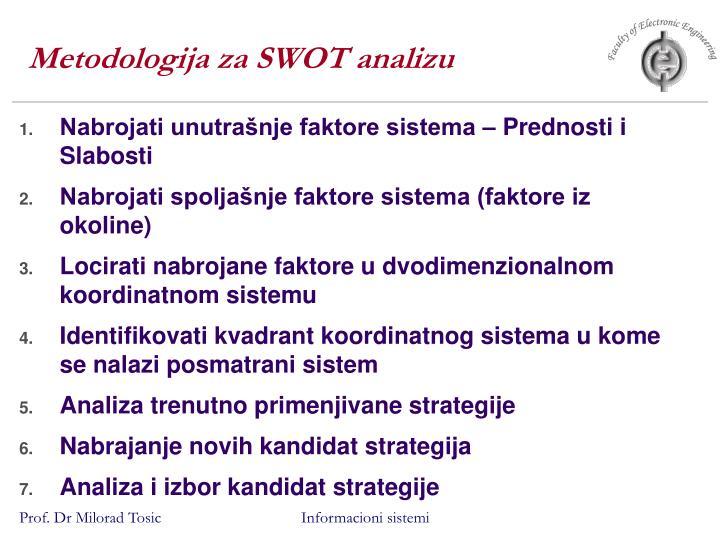Metodologija za SWOT analizu