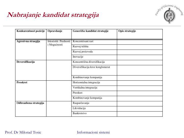 Nabrajanje kandidat strategija