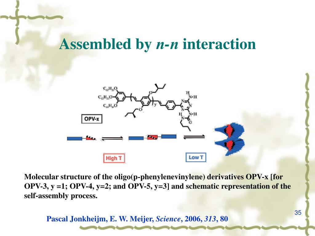 PPT - Self-Assembly In Supramolecular Chemistry -- Inspiration From