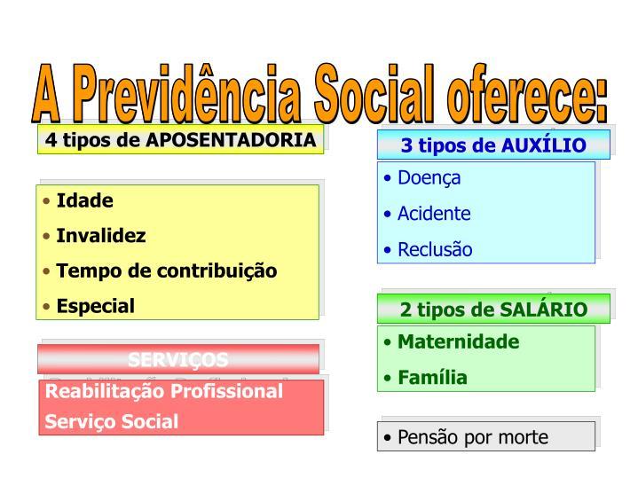 A Previdência Social oferece: