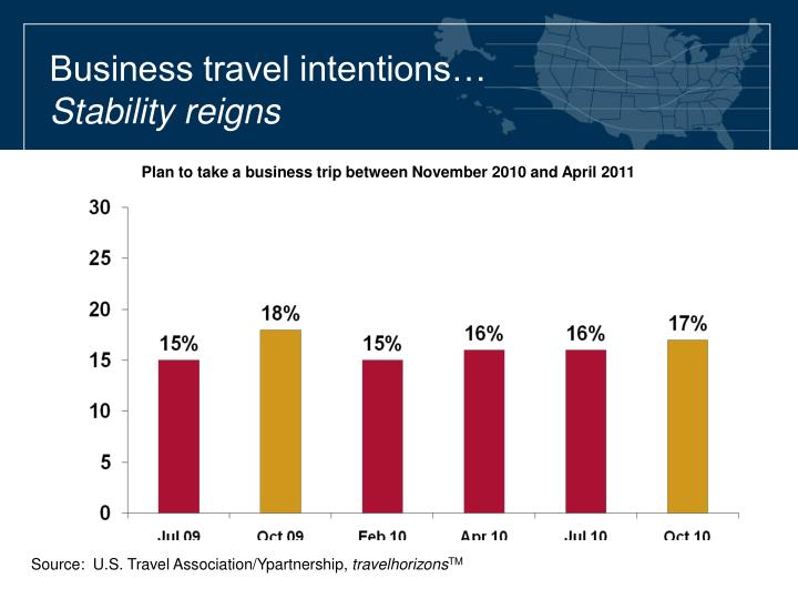 Business travel intentions…