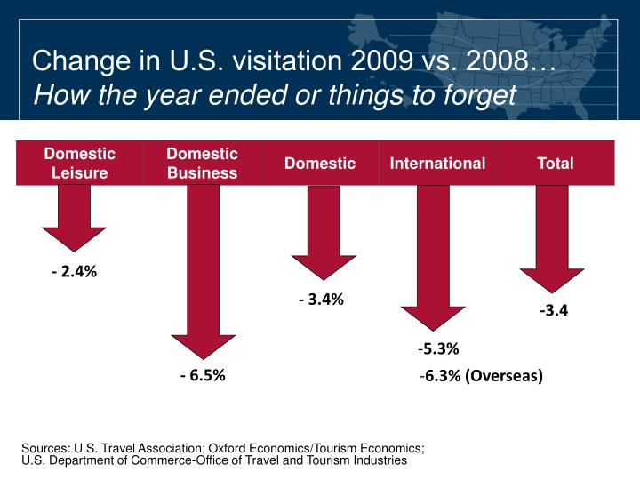 Change in U.S. visitation 2009 vs. 2008…