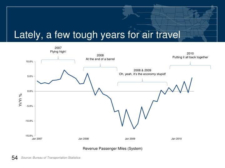 Lately, a few tough years for air travel