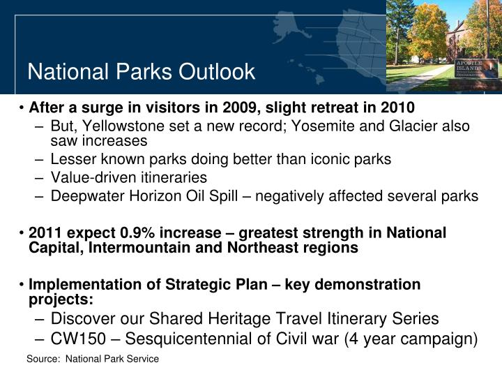 National Parks Outlook