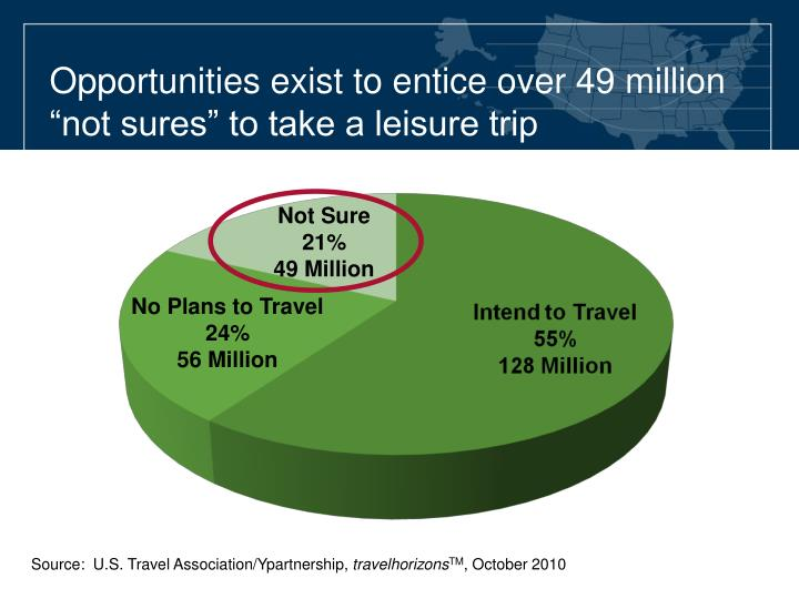 "Opportunities exist to entice over 49 million ""not sures"" to take a leisure trip"