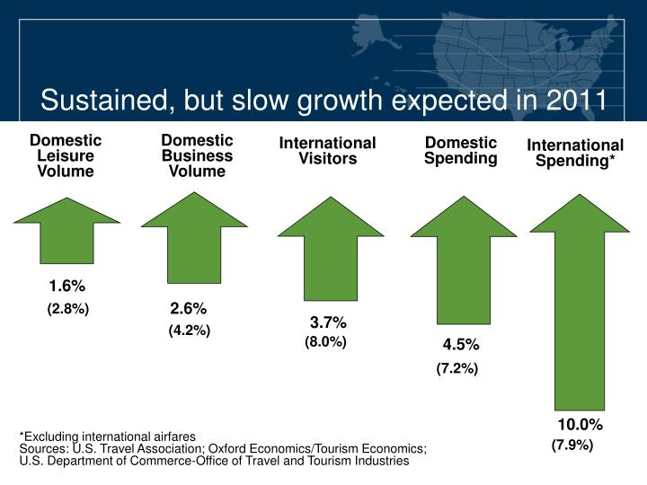 Sustained, but slow growth expected in 2011
