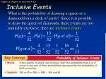 inclusive events