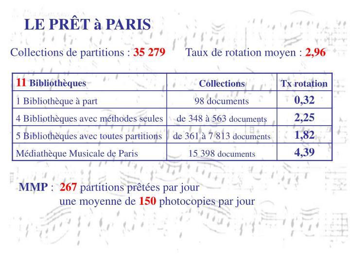 LE PRÊT à PARIS