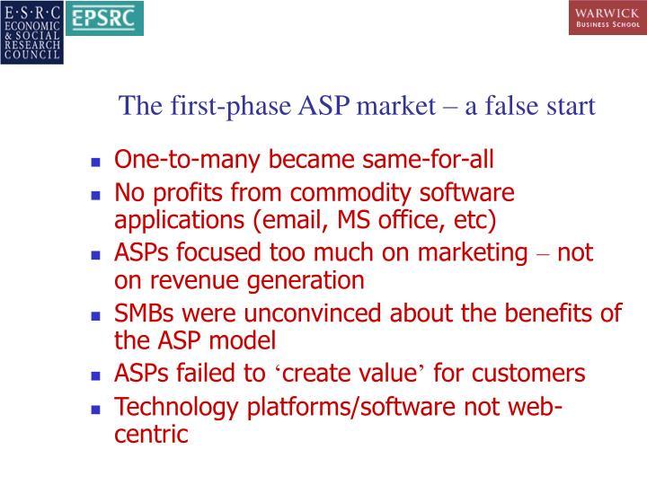 The first-phase ASP market – a false start
