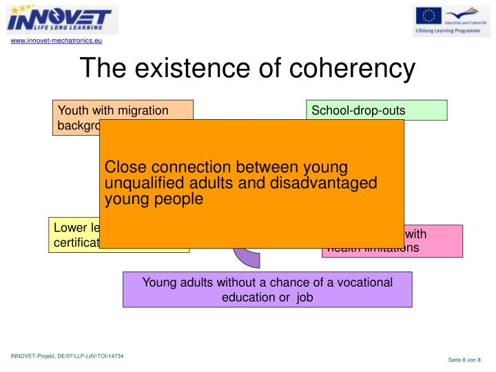 The existence of coherency