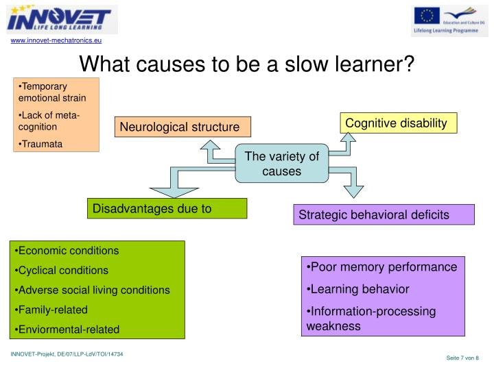 What causes to be a slow learner?