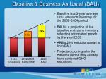 baseline business as usual bau