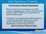 ghg significance threshold