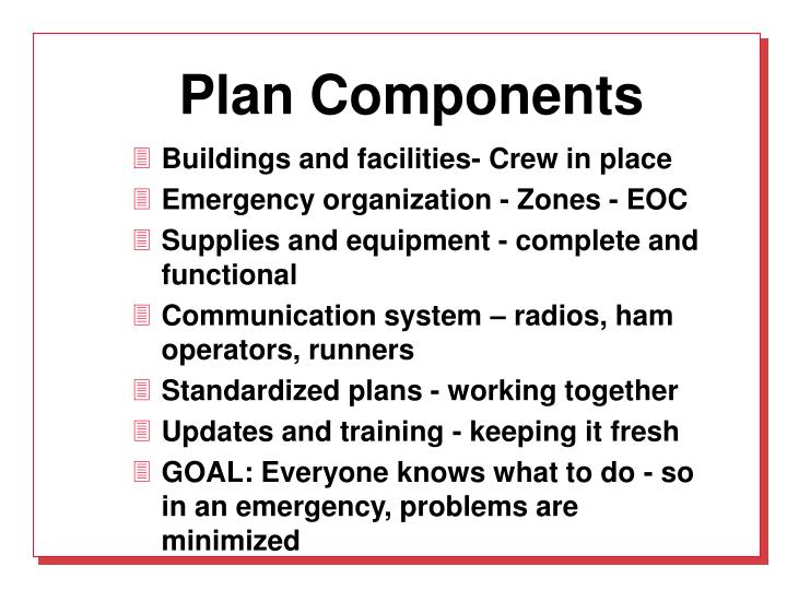 Plan Components