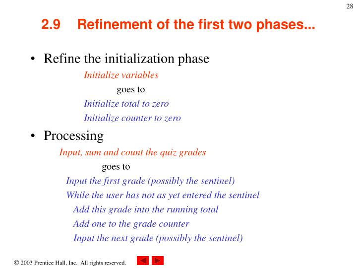 2.9Refinement of the first two phases...