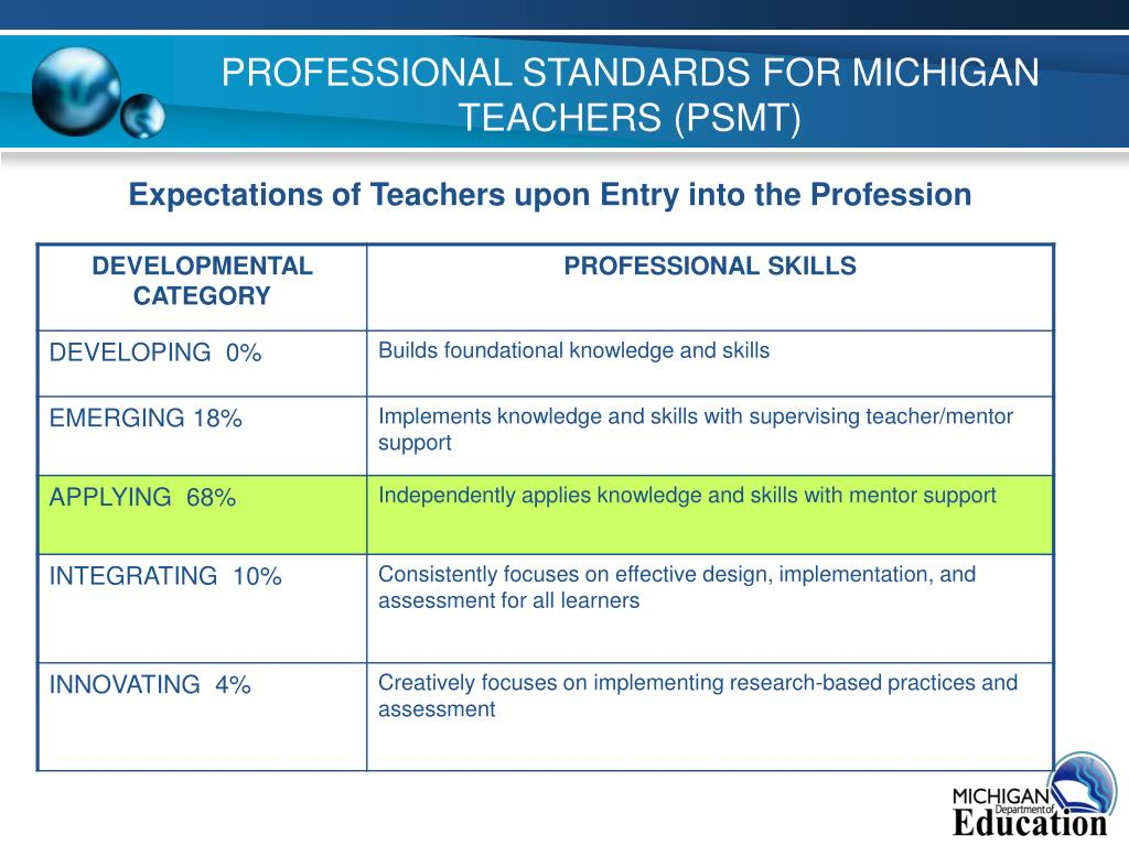 Ppt  Teachercert Powerpoint
