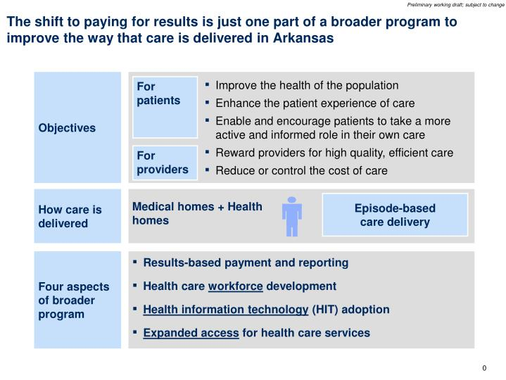 The shift to paying for results is just one part of a broader program to improve the way that care i...