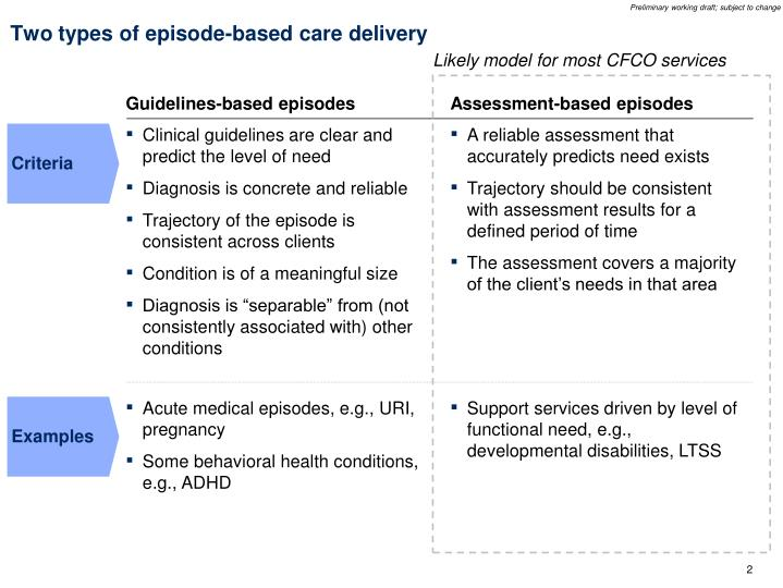 Two types of episode based care delivery
